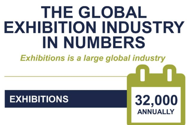 On 3, June 2020 the world celebrates Global Exhibitions Day!